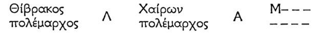 Kuva 4. Säilynyt piirtokirjoitus, käännettynä vasemmalta oikealle (Tod 1933: 109).