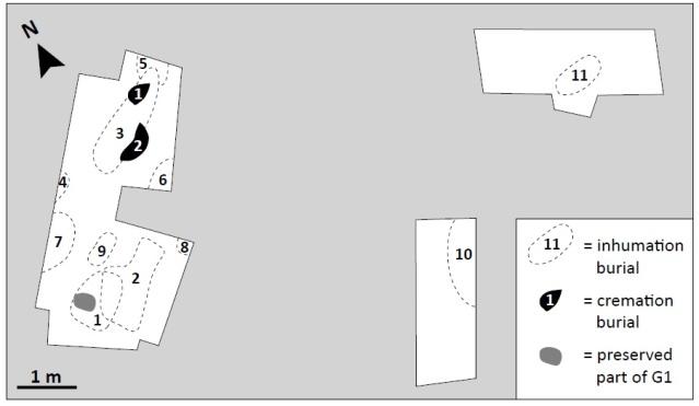 Kuva 2: Kuusela et al.: The Late Iron Age/Early Medival Cemetery Of Ii (Northern Ostrobothnia, Finland). Fennoscandia archaeologica XXX 2013: 126– 132.