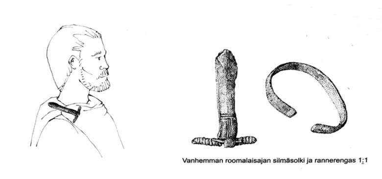 Myllymäellä olevassa Museoviraston opastaulussa on kuvia kalmistosta löytyneistä esineistä. Silmäsolki on todennäköisesti toiminut miehen viitan kiinnikkeenä.
