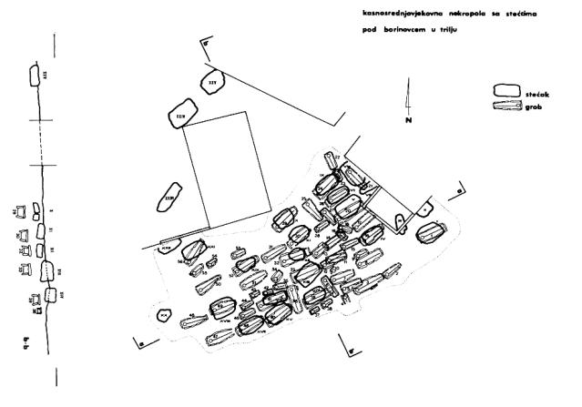 KarttaBorinovacin kalmistosta Triljissä, Kroatiassa. Kuvassa näkyvät haudat tyypillisessä lounas-koillinen–suunnassa sekä paksummalla viivalla hautojen päällä sijaitsevatstećcit. Kuva: Milošević 1982.
