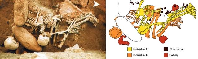 Anatoliasta Gordionista löytyneitä, väkivaltaisesti kuolleiden ihmisten jäännöksiä on pidetty uhreina, joita on tehty mm. tulevaisuuden ennustamiseksi. Jäännökset ajoittuvat noin 270-luvulle eaa. Kuvat: Mary M. Voigt / Sondra Jarvis & Carrie Alblinger. (Dandoy et al. 2002).