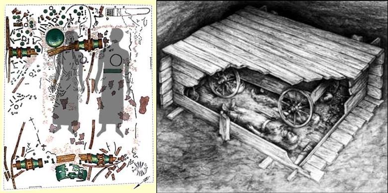 Hohmichelen vaunuhautaus. Kuva: burialpractices.weebly.com