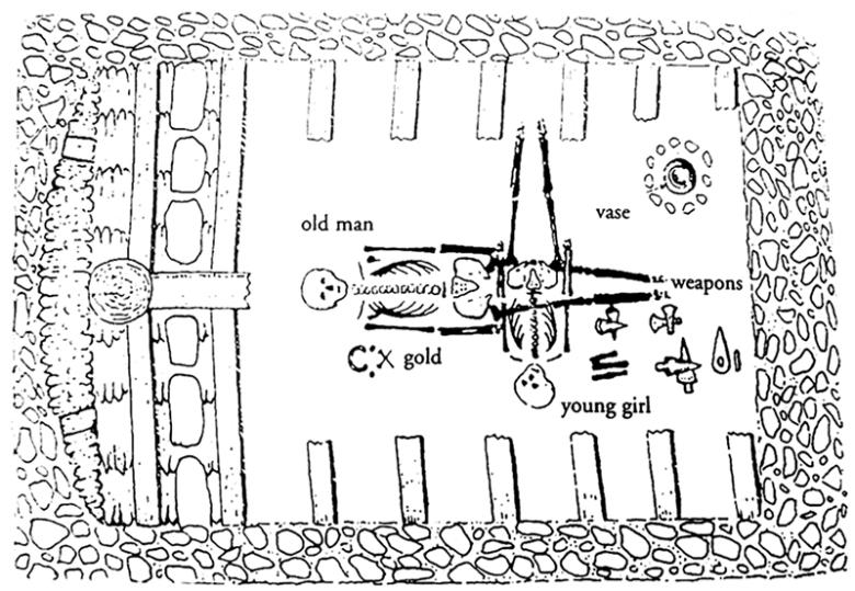 Vainajien poikkeuksellinen asento haudassa. Myös pronssiesineitä oli asetettu hautaan samalla tavalla ristikkäin. Kuva: Mohen & Eluére 2000: 76.
