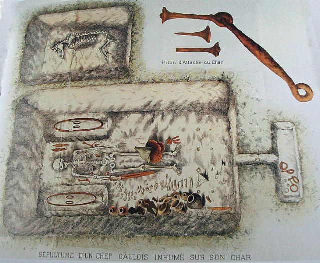 1900-luvun alussa tutkittu La Tène -aikainen vaunuhautaus Châlons-sur-Marnesta, Ranskasta.
